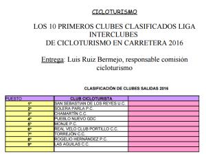 clasificacion-gala-ciclismo